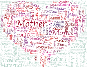 mother_s_day_word_collage